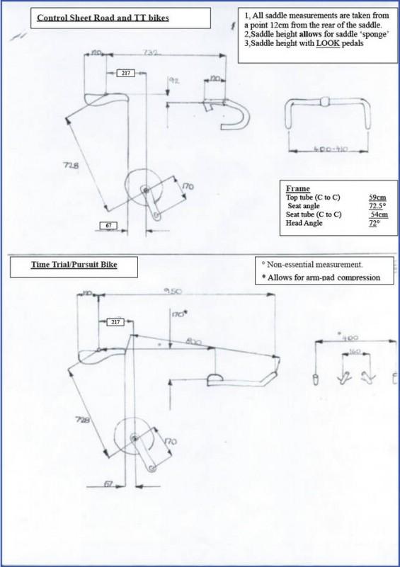 control sheet tt