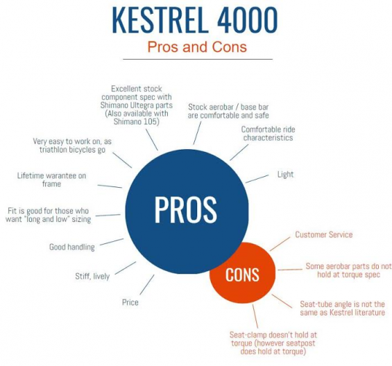 Kestrel 400 review infographic