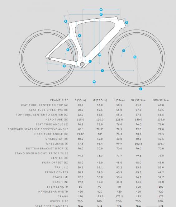 Kestrel 4000 size chart